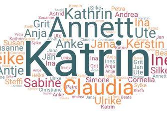Eine Grafik zeigt die 20 häufigsten weiblichen Vornamen von Studierenden der Universität Leipzig, die 1969 geboren wurden.