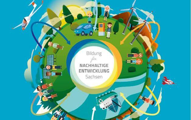 """Auf dem Bild ist das Cover der Publikation """"Sächsische Landesstrategie Bildung für nachhaltige Entwicklung"""" zu sehen."""